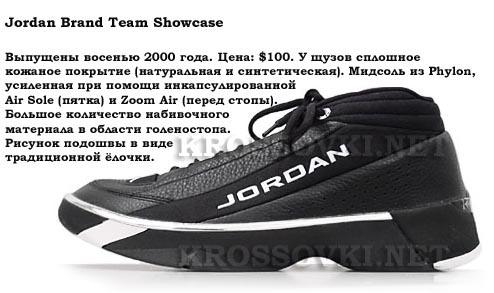 923fde66dd7bc nike air jordan jumpman team showcase